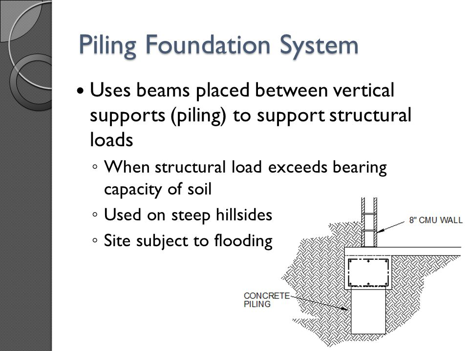 Piling Foundation System
