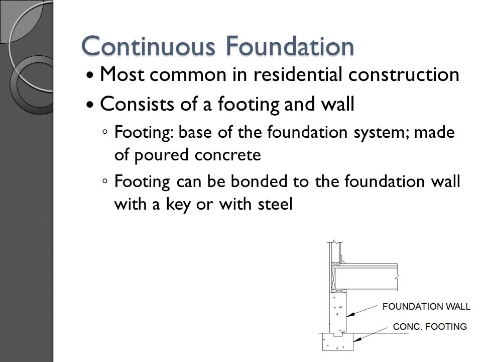 Continuous Foundation