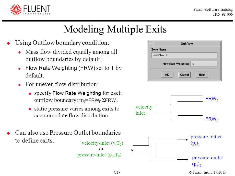 Modeling Multiple Exits