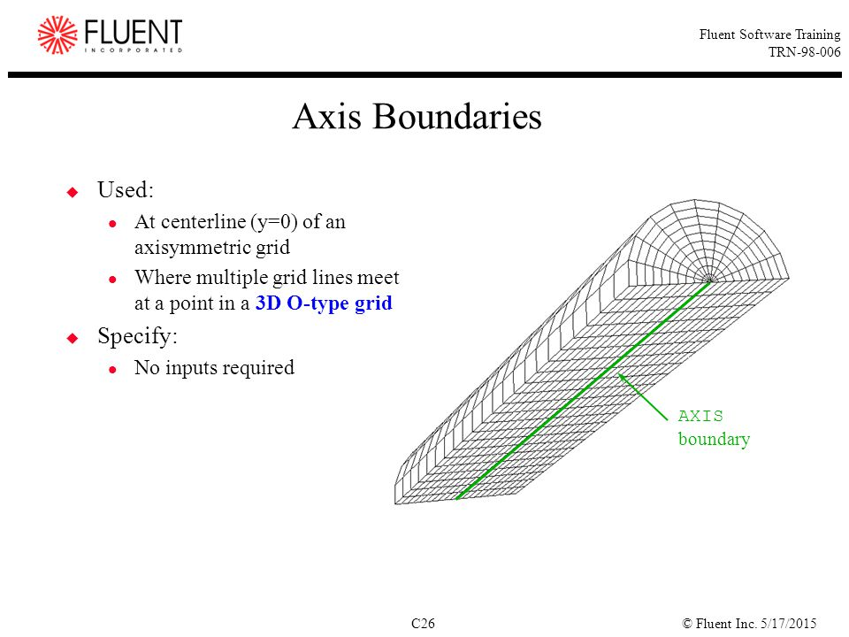 Axis Boundaries Used: Specify: