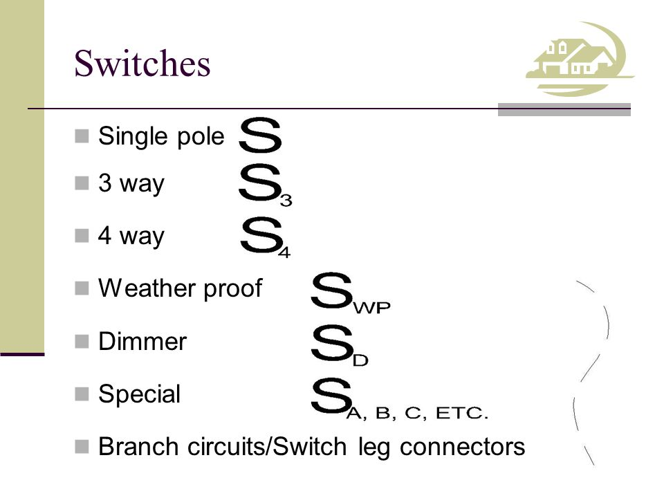 competency draw electrical plans ppt video online download 3-Way Electrical Wiring Diagrams