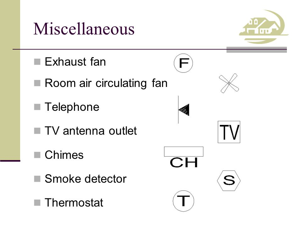 Exhaust Fan Electrical Symbol Images Symbols And Meanings Chart