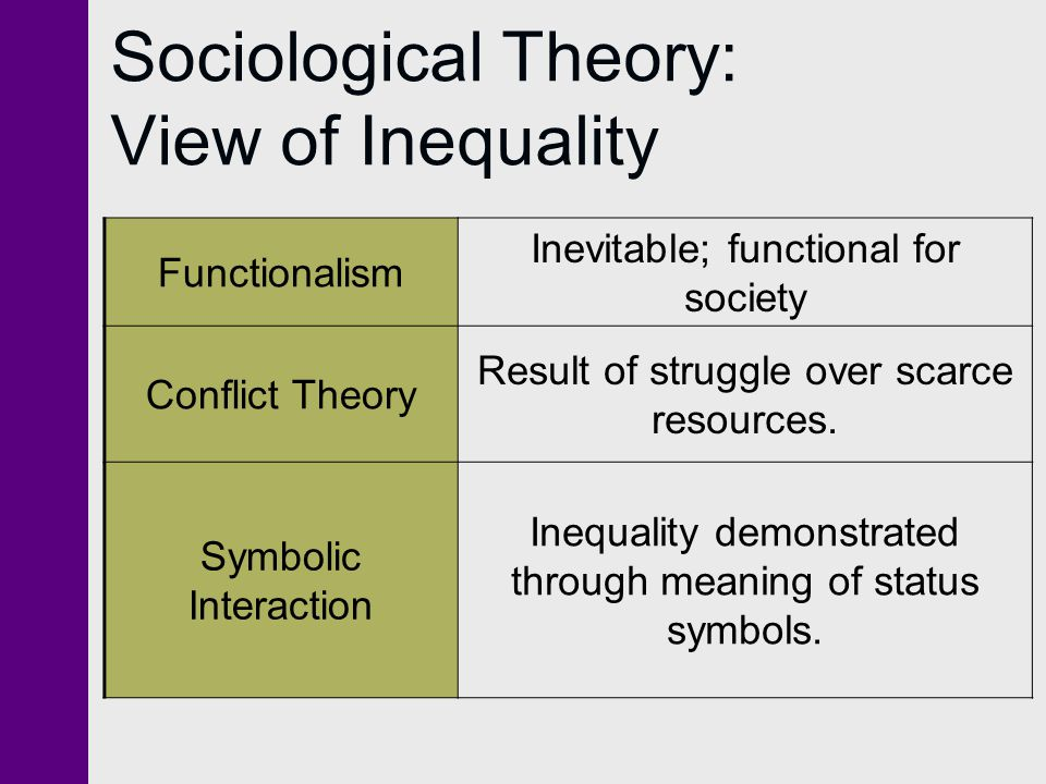 Developing A Sociological Perspective Ppt Video Online Download