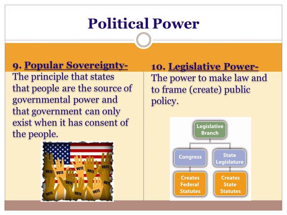 Political Power 1. Articles of Confederation- Plan of government ...