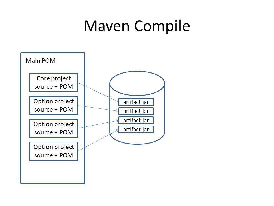 Maven web inf/classes empty