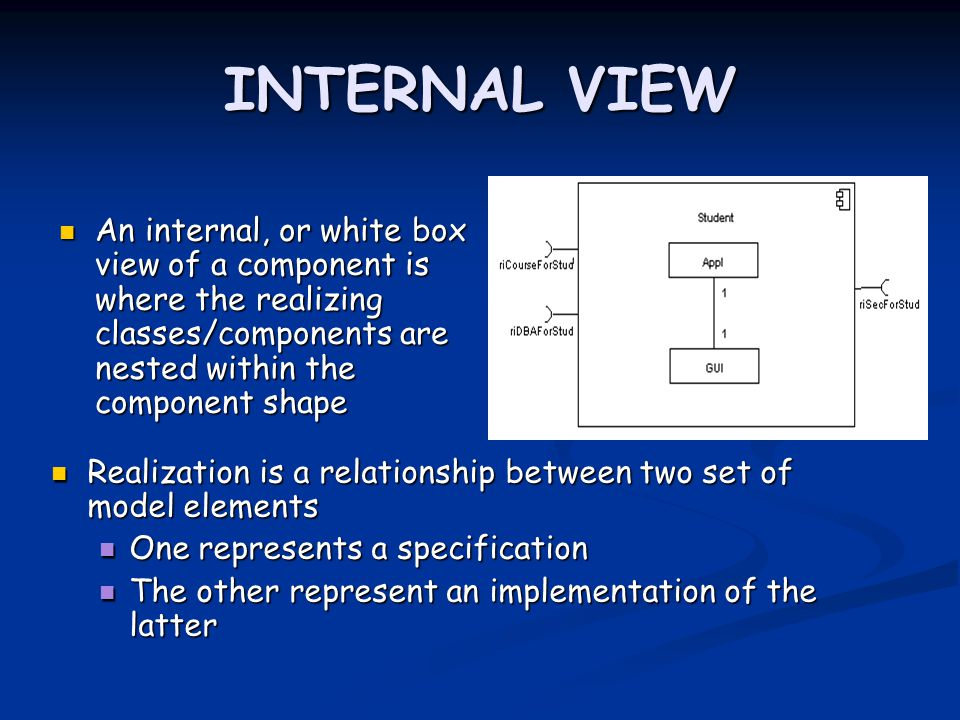 Component diagram in uml 20 veronica carrega ppt download internal view an internal or white box view of a component is where the realizing ccuart Image collections