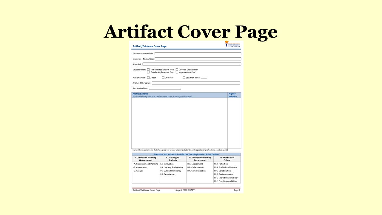 Artifact Cover Page Learning Content 2 (15 minutes) Explain: