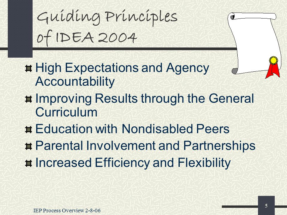 Idea And Iep Process >> Getting Acquainted With The Iep Process Ppt Video Online Download
