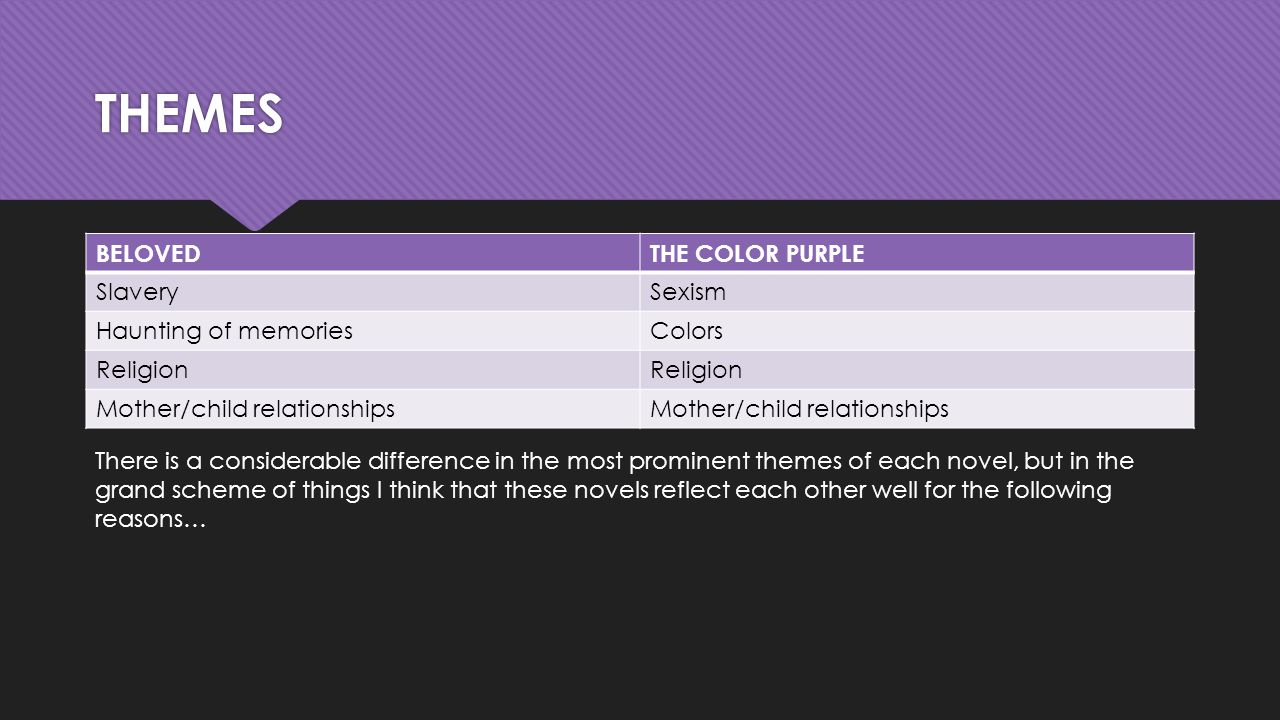 The Color Purple By Alice Walker Beloved By Toni Morrison Ppt