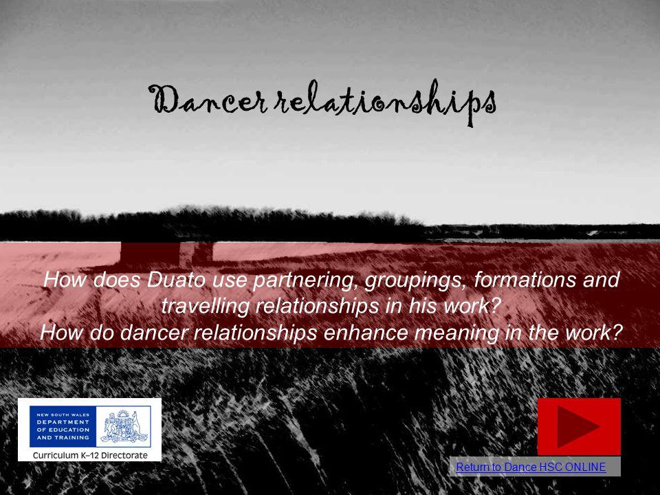Jardi Tancat: elements of dance - space - ppt video online