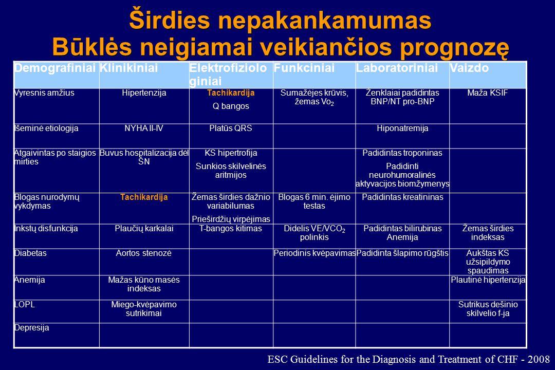 valemidino apžvalgos dėl hipertenzijos
