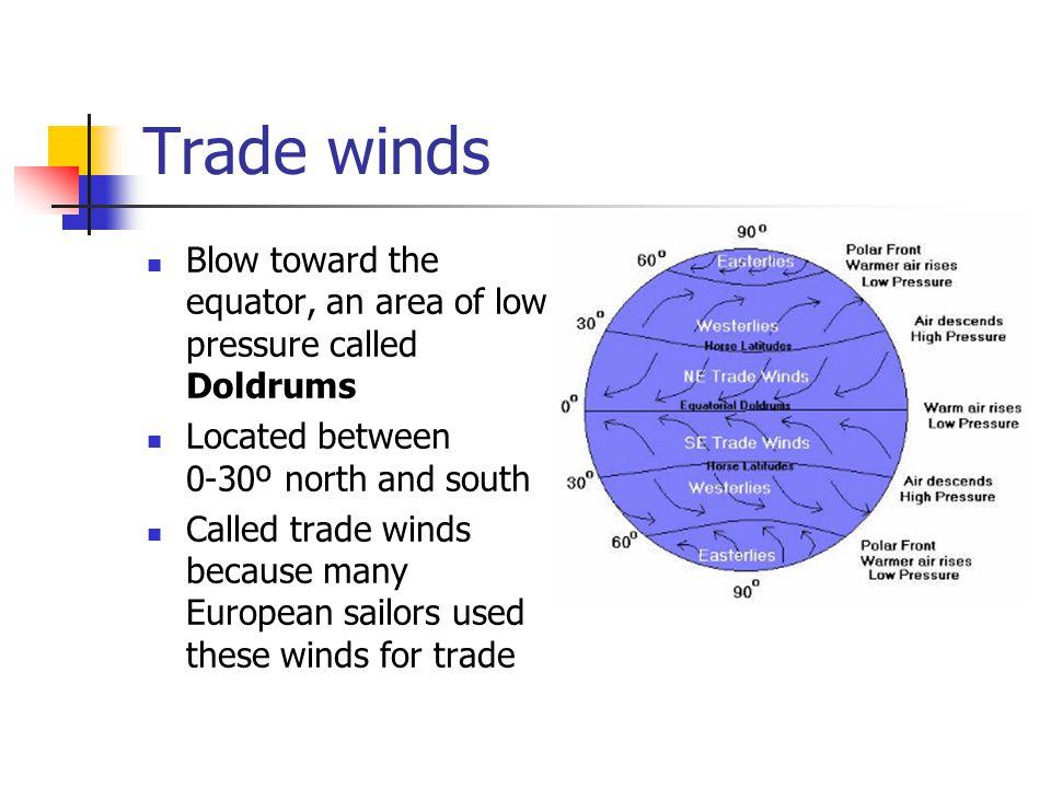 Global Winds Diagram North Hemisphere Trusted Wiring Diagram