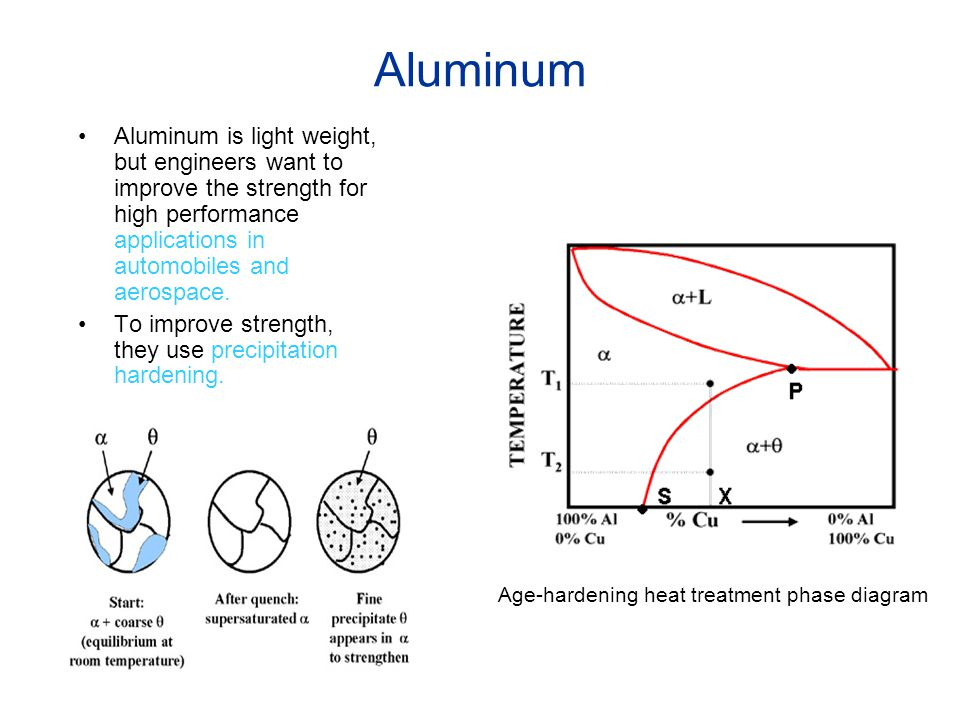 Phase transformations ppt video online download 60 aluminum ccuart Images