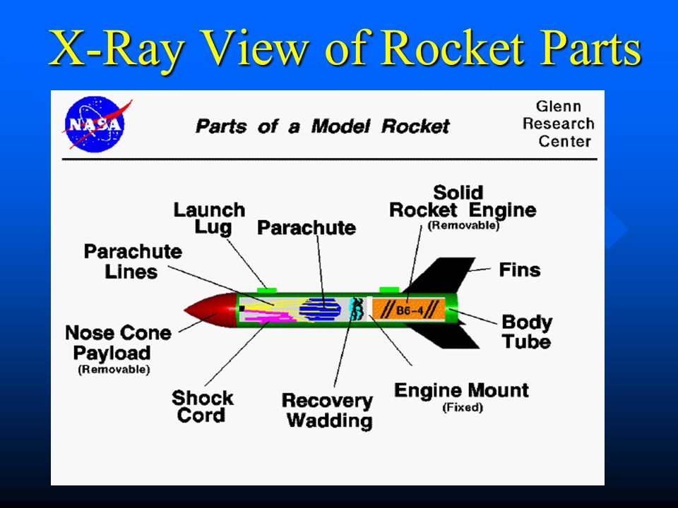The estes viking rocket ppt video online download 23 x ray view of rocket parts ccuart Gallery