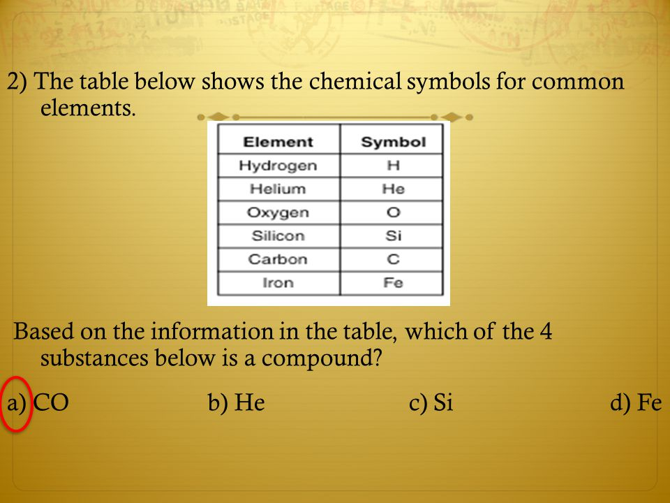 The Following Slides Are Review Of Homework 8 10 Packet Ppt