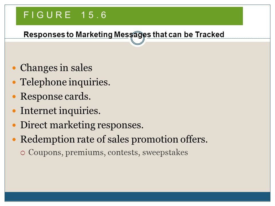 Direct marketing responses. Redemption rate of sales promotion offers.