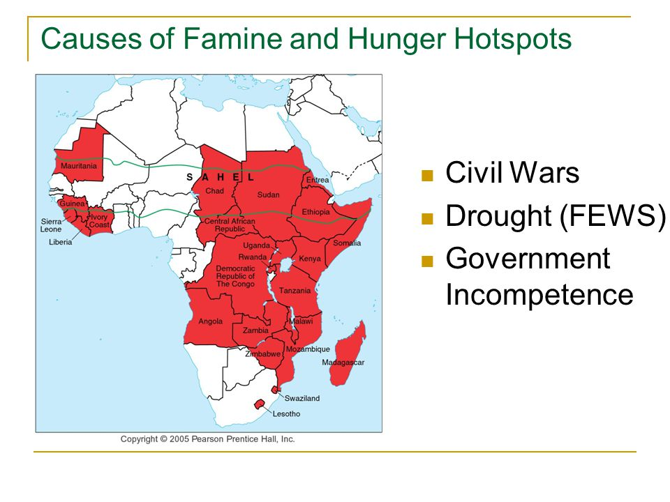 Causes of Famine and Hunger Hotspots