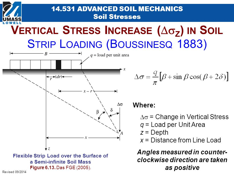 Vertical stress increases in soil ppt video online download for How to increase cabinet depth