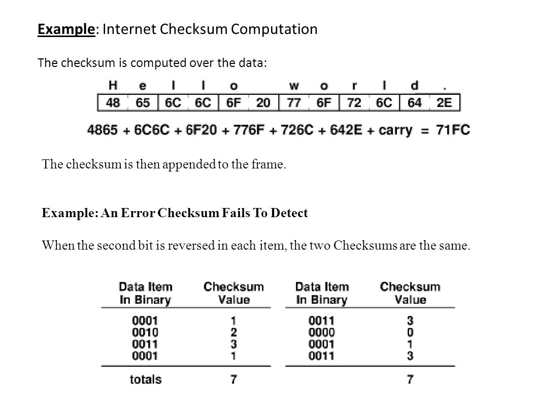 Internet checksum example