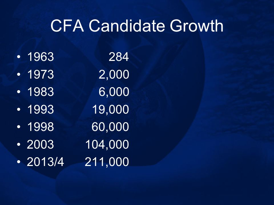 Cfa Program Dr Greg Filbeck Cfa Frm Caia Ppt Video Online Download