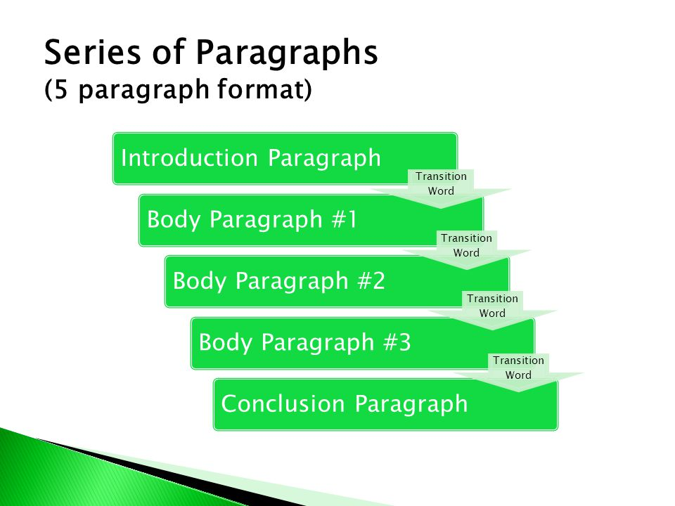 Series of Paragraphs (5 paragraph format) Introduction Paragraph