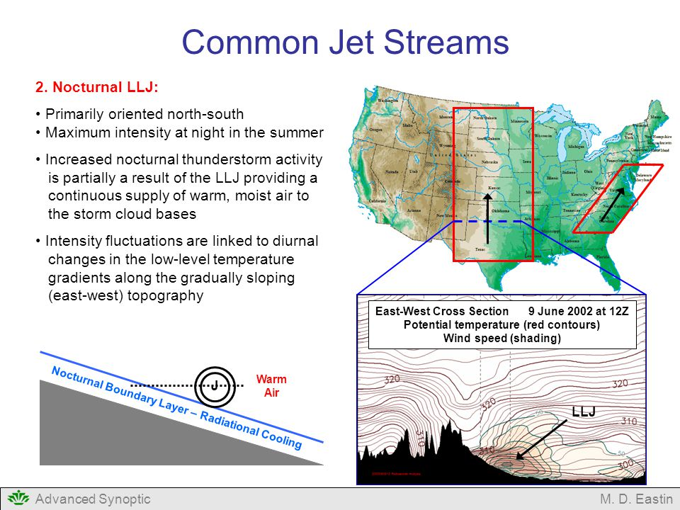 Common Jet Streams 2. Nocturnal LLJ: Primarily oriented north-south