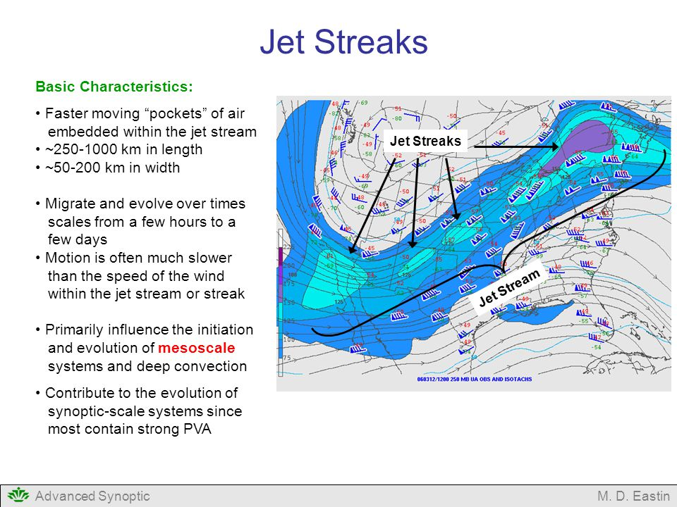 Jet Streaks Basic Characteristics: Faster moving pockets of air