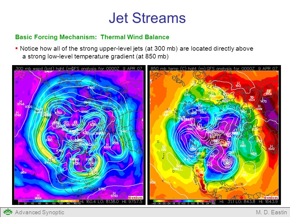 Jet Streams Basic Forcing Mechanism: Thermal Wind Balance