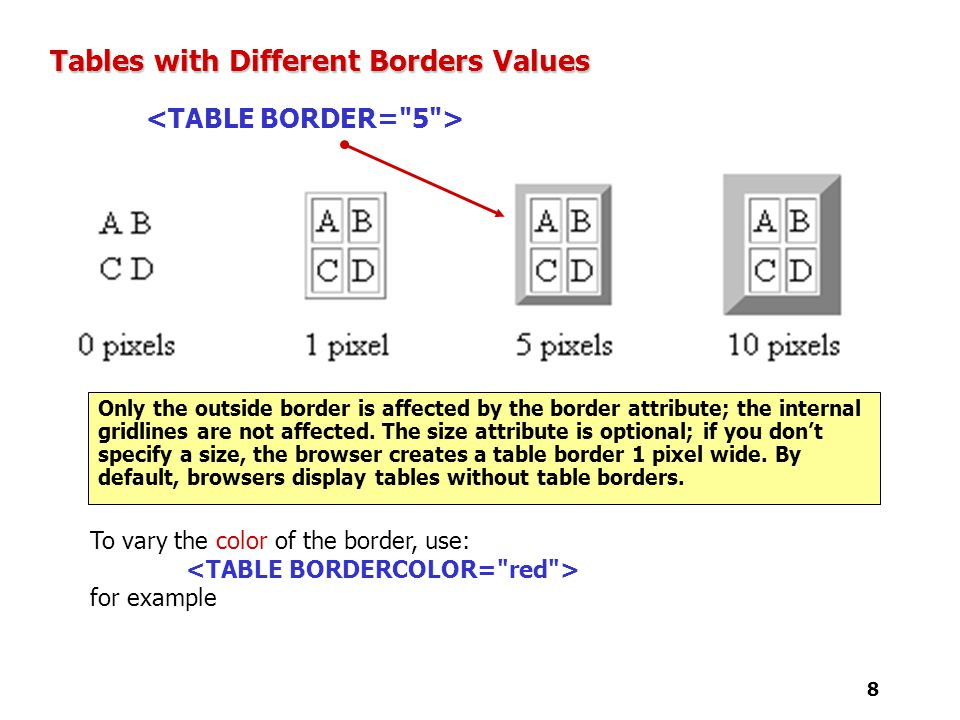 Tutorial 4 Designing A Web Page With Tables Ppt Video Online