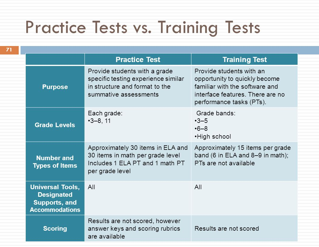 Spring 2015 Pre-test workshop Test administrators and proctors - ppt ...