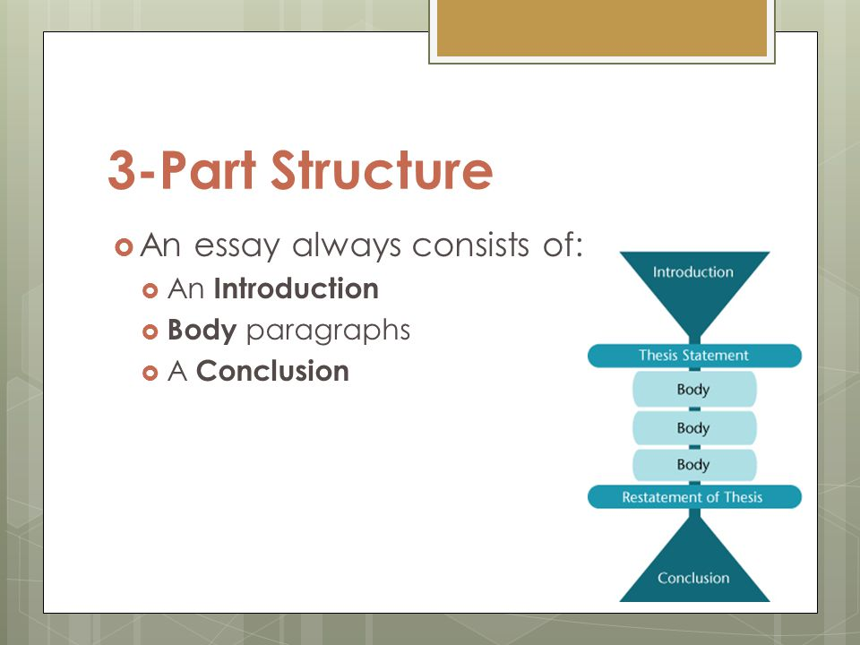 3-Part Structure An essay always consists of: An Introduction