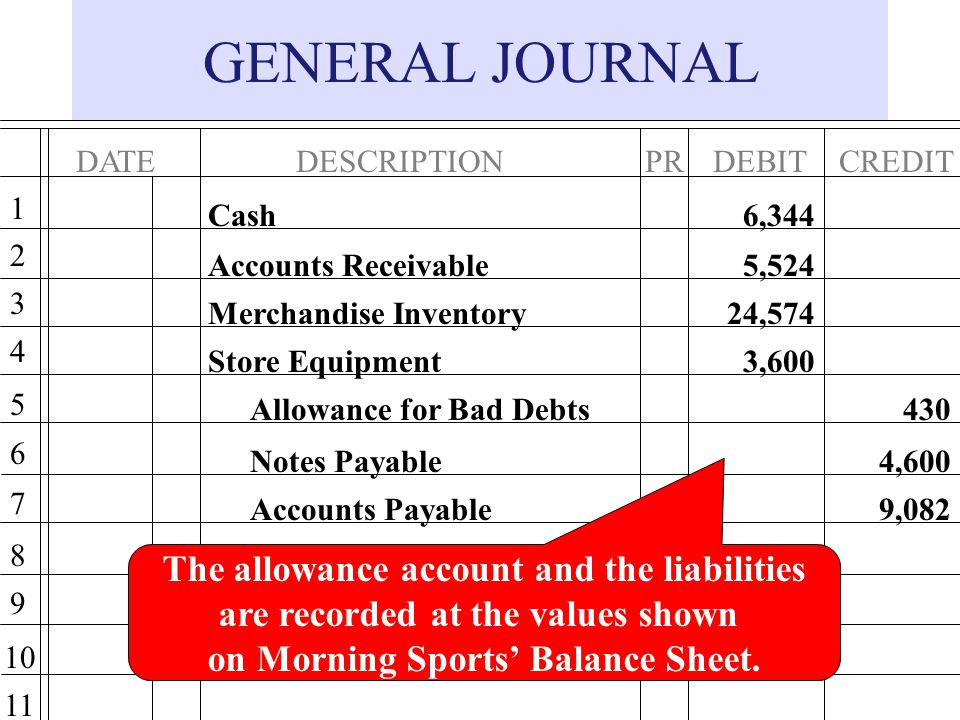 GENERAL JOURNAL The allowance account and the liabilities