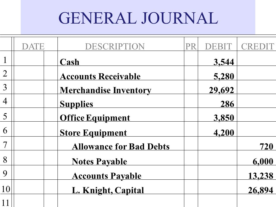 GENERAL JOURNAL DATE DESCRIPTION DEBIT PR CREDIT 1 Cash 3,544 2
