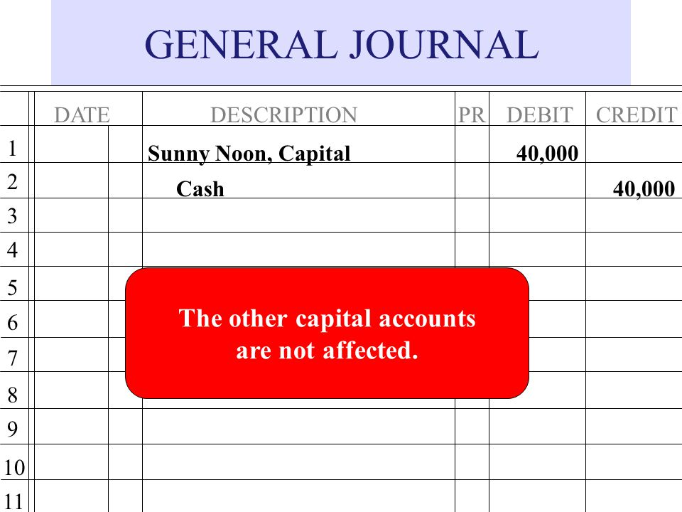 The other capital accounts