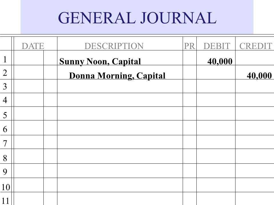 GENERAL JOURNAL DATE DESCRIPTION DEBIT PR CREDIT 1 Sunny Noon, Capital