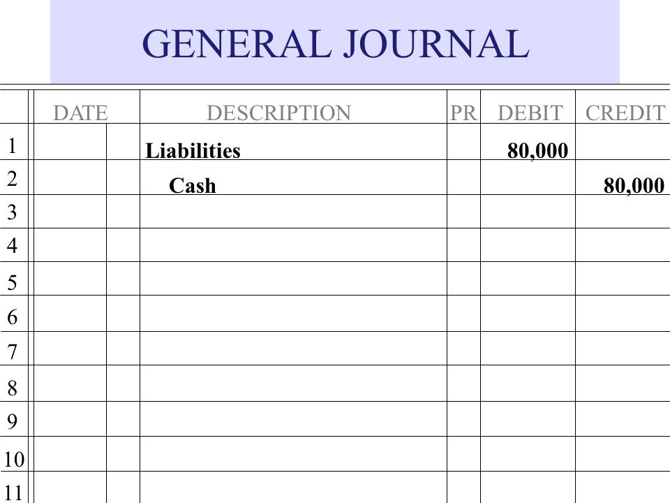 GENERAL JOURNAL DATE DESCRIPTION DEBIT PR CREDIT 1 Liabilities 80,000