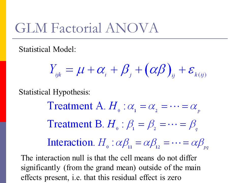 FACTORIAL ANALYSIS OF VARIANCE PDF DOWNLOAD | Pdf Place