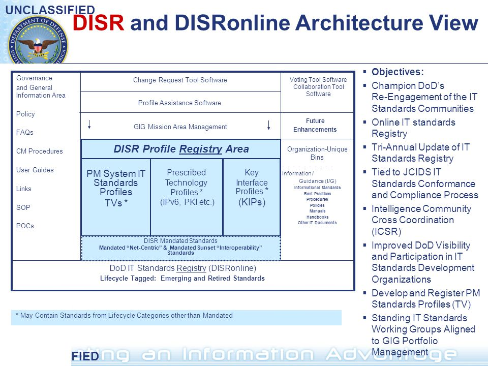 DISR and DISRonline Architecture View