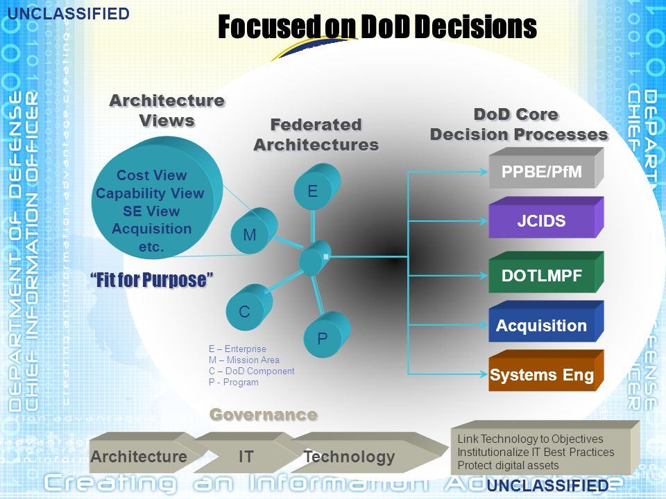 Focused on DoD Decisions