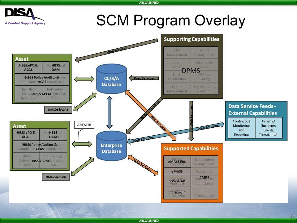 Secure Configuration Management (SCM) - ppt video online