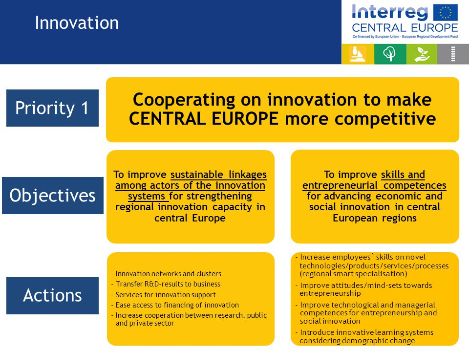 Cooperating on innovation to make CENTRAL EUROPE more competitive