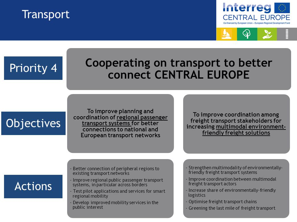 Cooperating on transport to better connect CENTRAL EUROPE