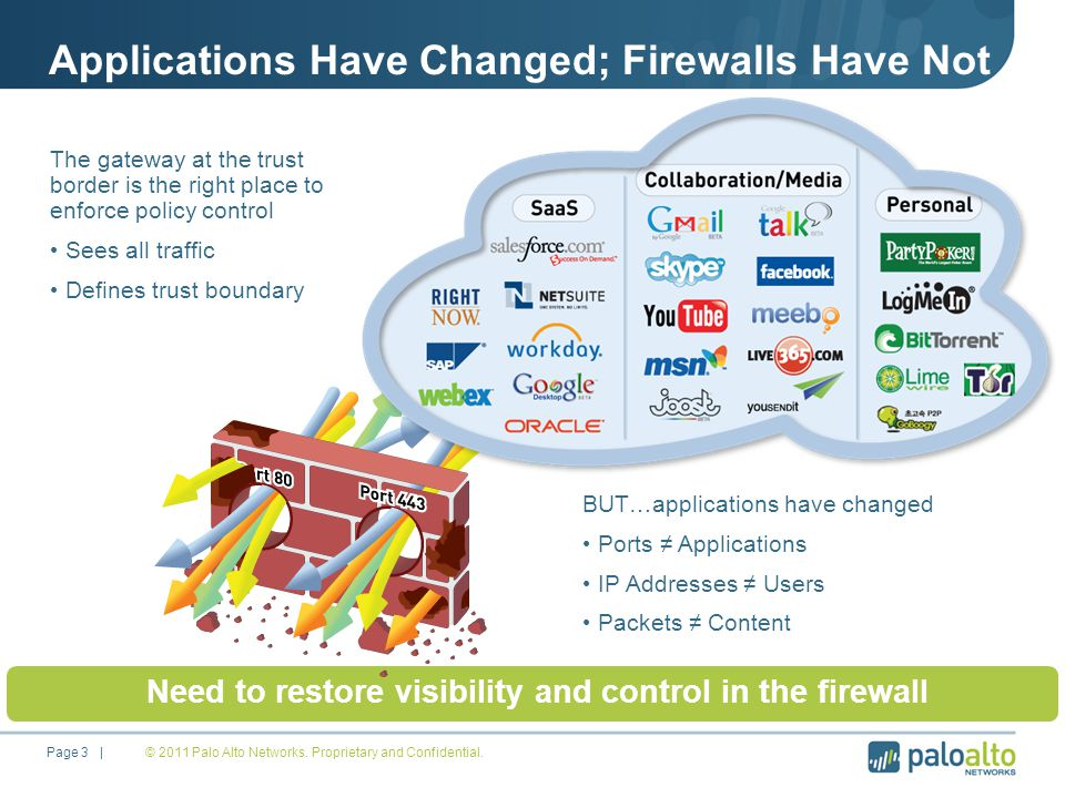 About Palo Alto Networks - ppt download