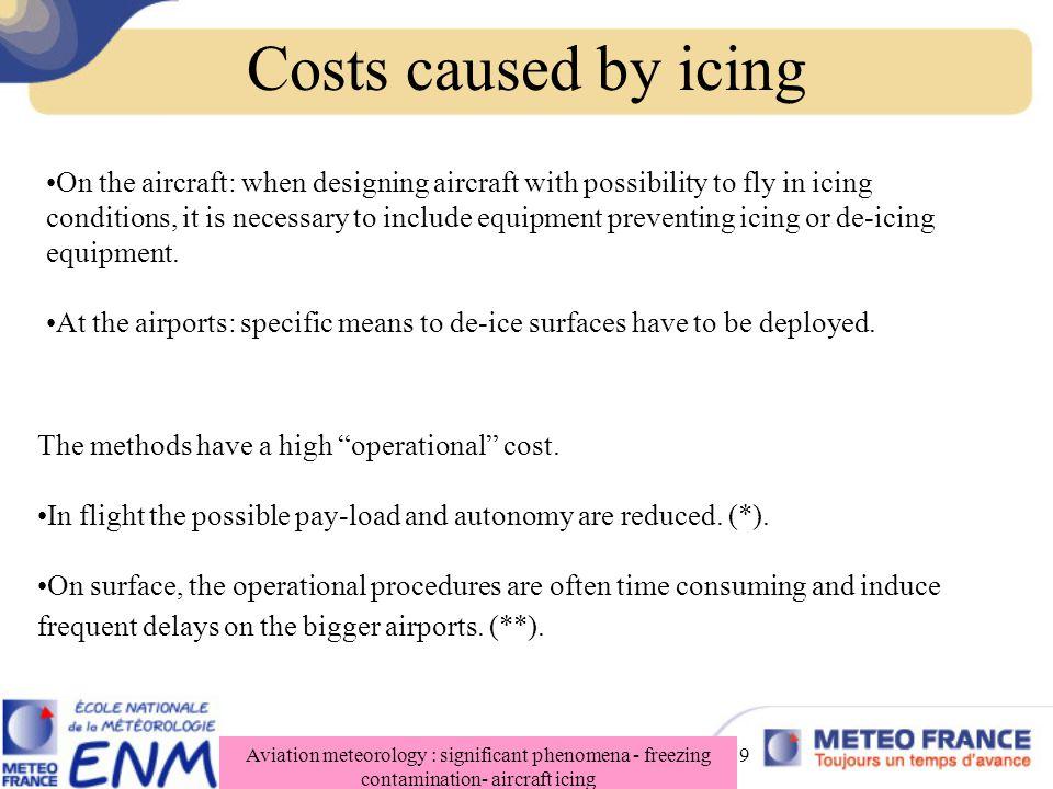freezing contamination   aircraft icing