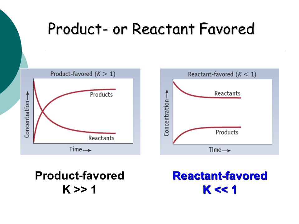 Product- or Reactant Favored