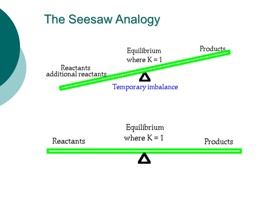 The Seesaw Analogy