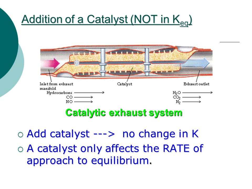 Addition of a Catalyst (NOT in Keq)