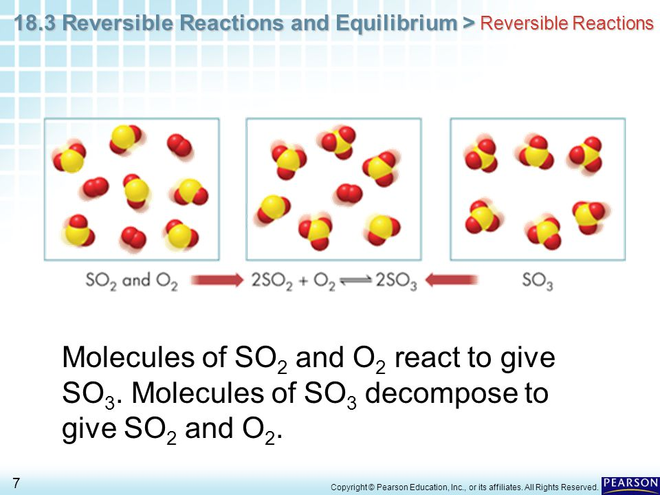 Reversible Reactions Molecules of SO2 and O2 react to give SO3. Molecules of SO3 decompose to give SO2 and O2.