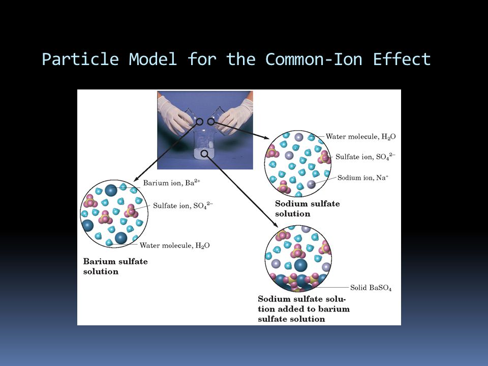 Particle Model for the Common-Ion Effect