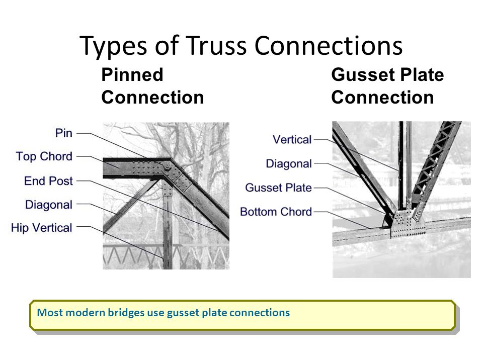 What Is A Truss A Structure Composed Of Members Connected